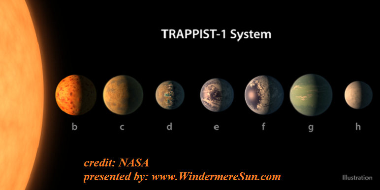 Trappiste ,5_lineup_pia21422-png,artist's concept shows what each of the TRAPPIST-1 planets may look like, based on available data about their sizes, masses and orbital distances. credit NASA final