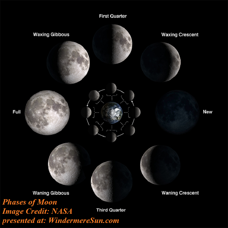 moon_phases_br-NASA final