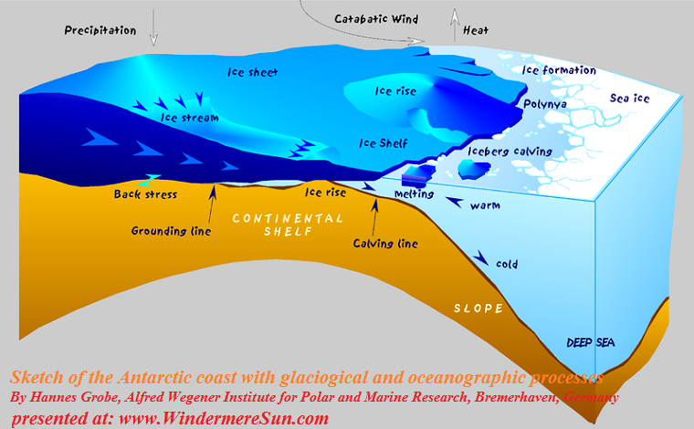 Antarctic_shelf_ice_hg, by Hannes Grobe, Alfred Wegener Institute for Polar and Marine Research, Bremerhaven, Germany final