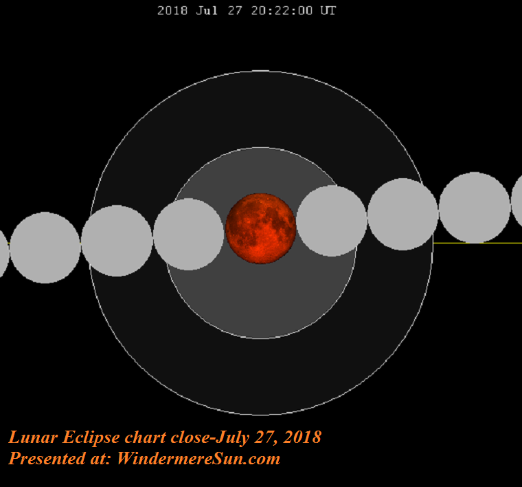 Lunar_eclipse_chart_close-2018Jul27 final