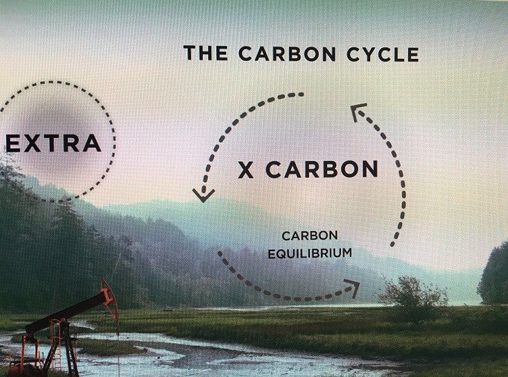 Elon Musk's Talk at Sorbonne-Carbon Cycle1 final