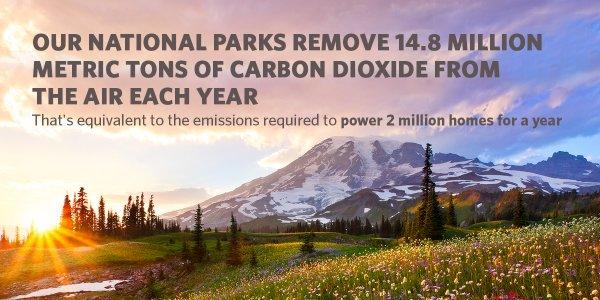 National Parks1