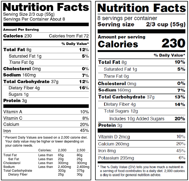 FDA food label-new label 2016