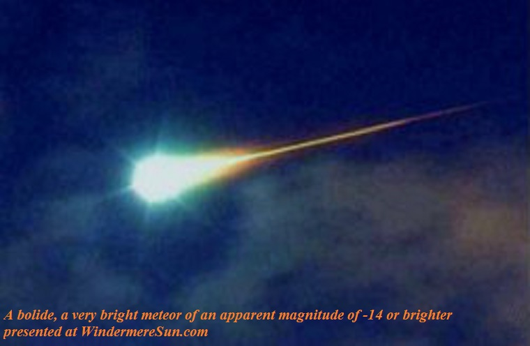 Bolide, a very bright meteor of an apparent magnitude of −14 or brighter final.