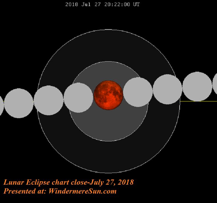 Lunar_eclipse_chart_close-2018Jul27 final